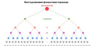 fin_piramida3
