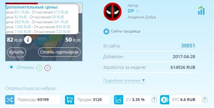 заработок в интернете за час 100 рублей