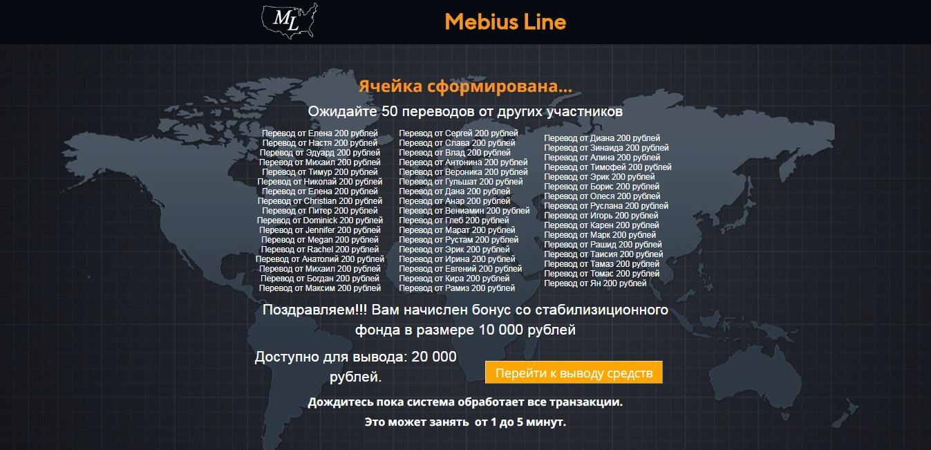 московский кредитный банк продажа евро